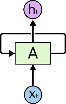 Tranzacționare cu criptomonede de rețea neuronală c