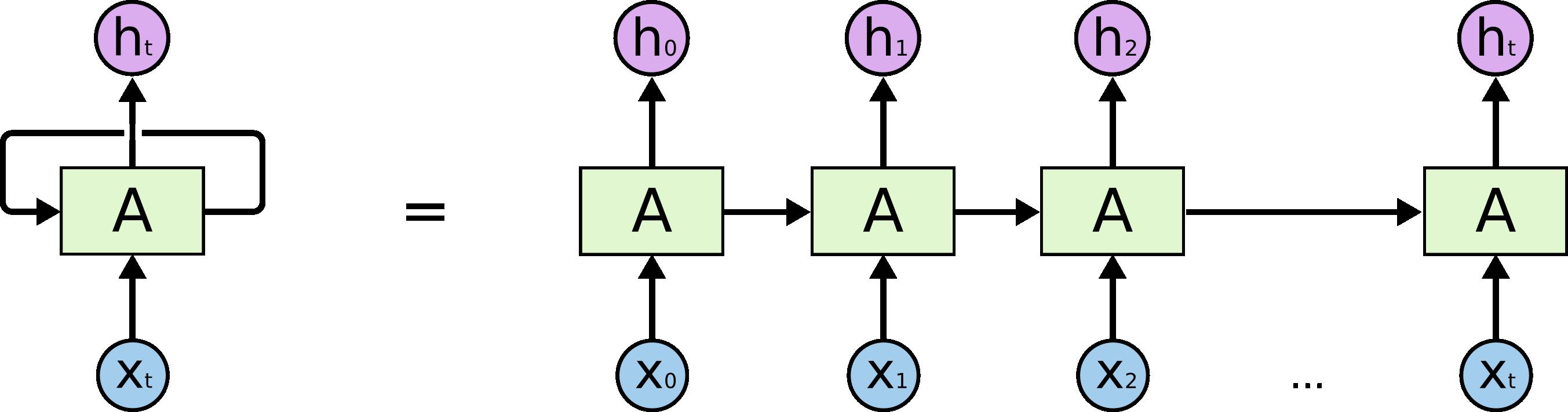modul de determinare a tendinței opțiunilor strategie exactă de intrare pe opțiuni binare