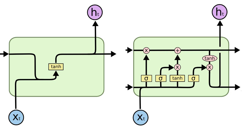 rețele neuronale care tranzacționează roboți)